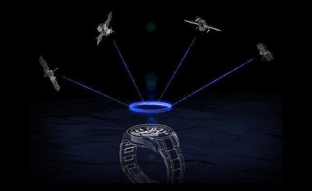 Seiko Astron GPS Solar Watch Satellite Receiver Ring